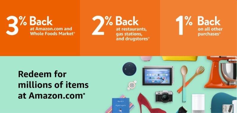 Earn free Amazon rewards with an Amazon Rewards Credit Card